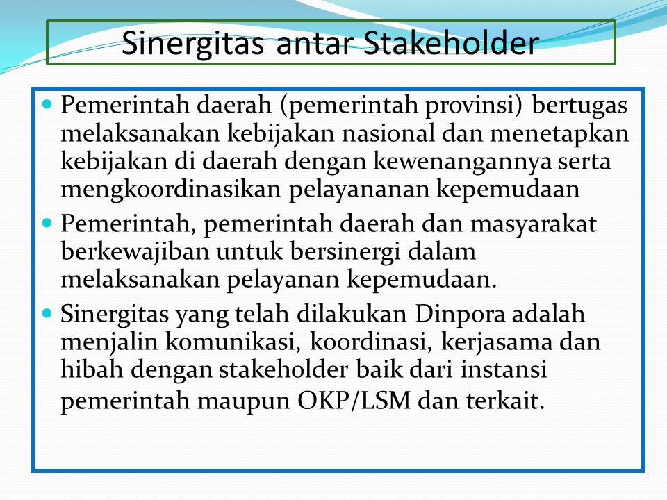 Sinergitas antar Stakeholder Pemerintah daerah (pemerintah provinsi) bertugas melaksanakan kebijakan nasional dan menetapkan kebijakan di daerah denga