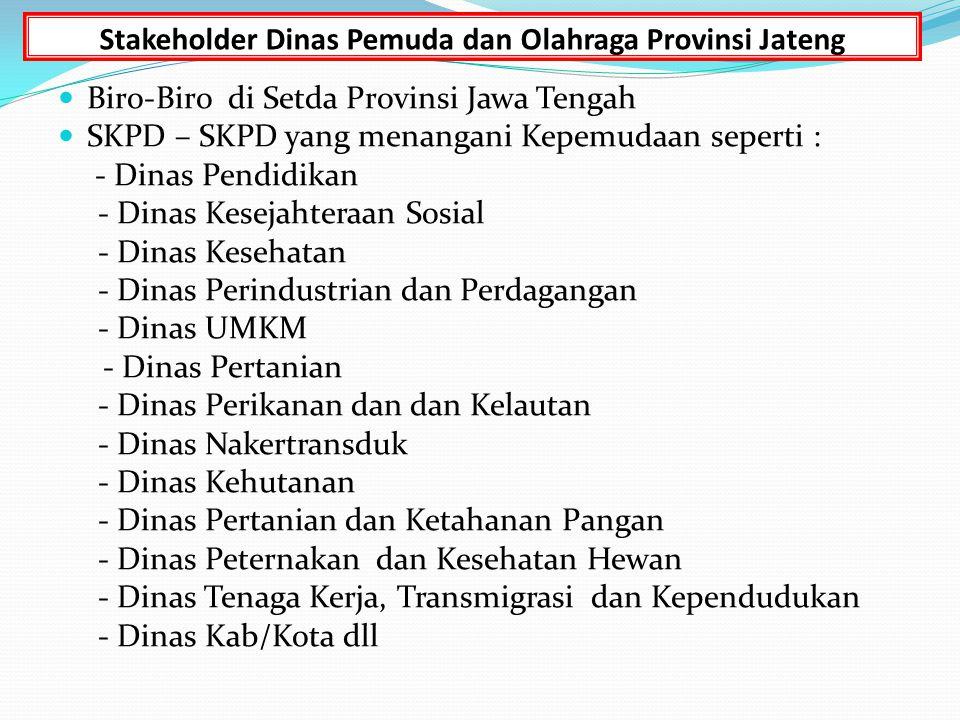 Stakeholder Dinas Pemuda dan Olahraga Provinsi Jateng Biro-Biro di Setda Provinsi Jawa Tengah SKPD – SKPD yang menangani Kepemudaan seperti : - Dinas
