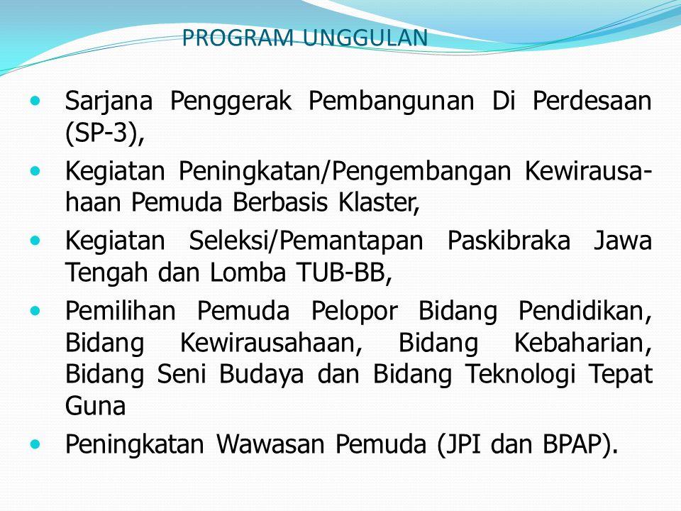 PROGRAM UNGGULAN Sarjana Penggerak Pembangunan Di Perdesaan (SP-3), Kegiatan Peningkatan/Pengembangan Kewirausa- haan Pemuda Berbasis Klaster, Kegiata