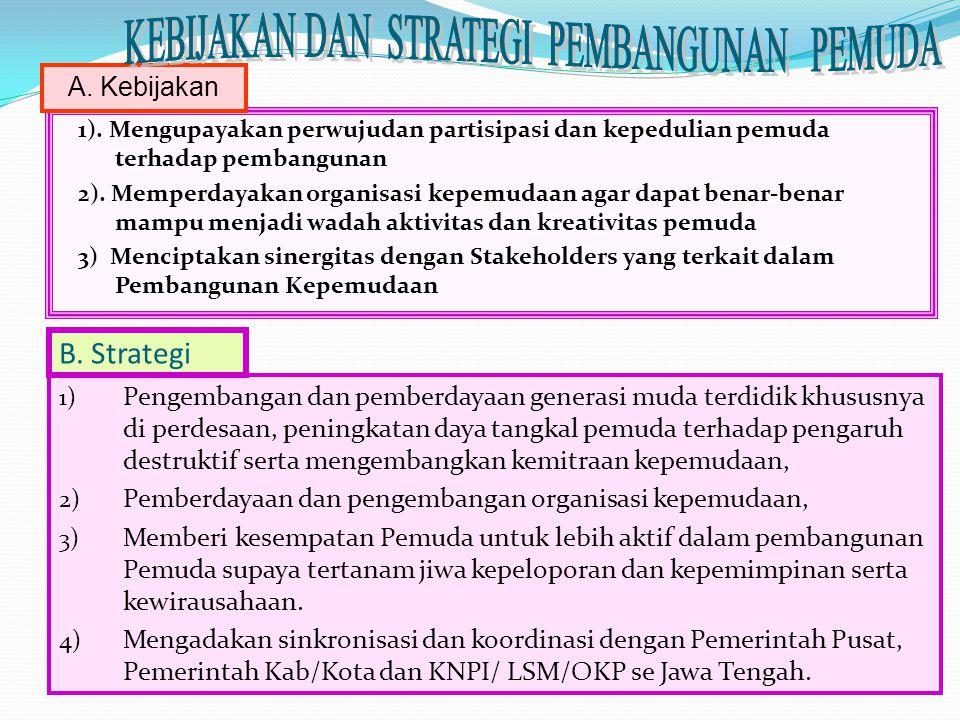 1). Mengupayakan perwujudan partisipasi dan kepedulian pemuda terhadap pembangunan 2). Memperdayakan organisasi kepemudaan agar dapat benar-benar mamp