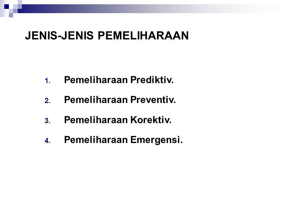 JENIS-JENIS PEMELIHARAAN 1. Pemeliharaan Prediktiv. 2. Pemeliharaan Preventiv. 3. Pemeliharaan Korektiv. 4. Pemeliharaan Emergensi.