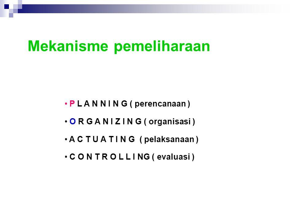 Mekanisme pemeliharaan P L A N N I N G ( perencanaan ) O R G A N I Z I N G ( organisasi ) A C T U A T I N G ( pelaksanaan ) C O N T R O L L I NG ( evaluasi )