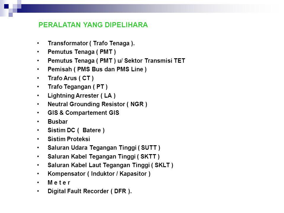 Transformator ( Trafo Tenaga ). Pemutus Tenaga ( PMT ) Pemutus Tenaga ( PMT ) u/ Sektor Transmisi TET Pemisah ( PMS Bus dan PMS Line ) Trafo Arus ( CT
