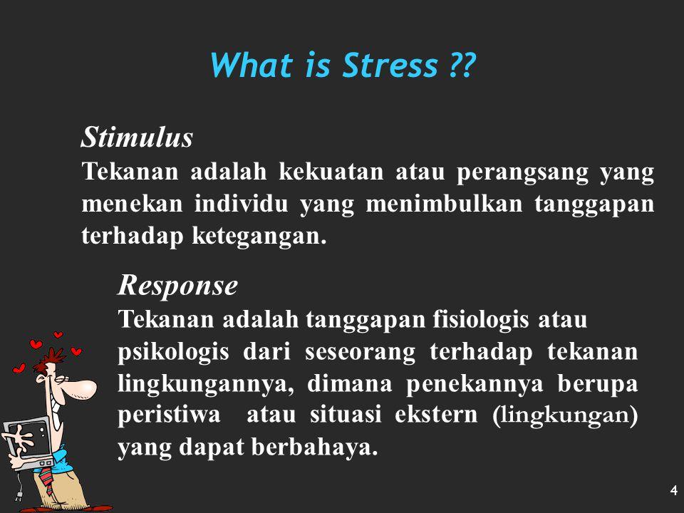 3 Pengertian Secara Umum –S–Stres adalah suatu kondisi ketegangan yang mempengaruhi emosi, proses berfikir dan kondisi seseorang. –S–Stres adalah suat