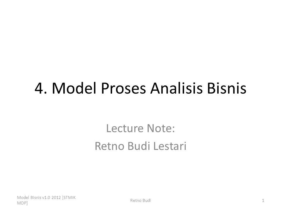 4. Model Proses Analisis Bisnis Lecture Note: Retno Budi Lestari Model Bisnis v1.0 2012 [STMIK MDP] 1Retno Budi
