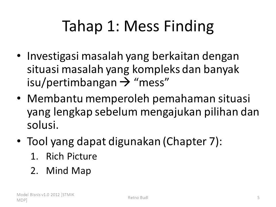 Tahap 1: Mess Finding Investigasi masalah yang berkaitan dengan situasi masalah yang kompleks dan banyak isu/pertimbangan  mess Membantu memperoleh pemahaman situasi yang lengkap sebelum mengajukan pilihan dan solusi.