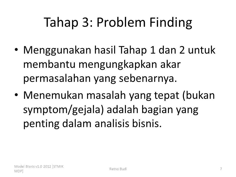 Tahap 3: Problem Finding Menggunakan hasil Tahap 1 dan 2 untuk membantu mengungkapkan akar permasalahan yang sebenarnya.
