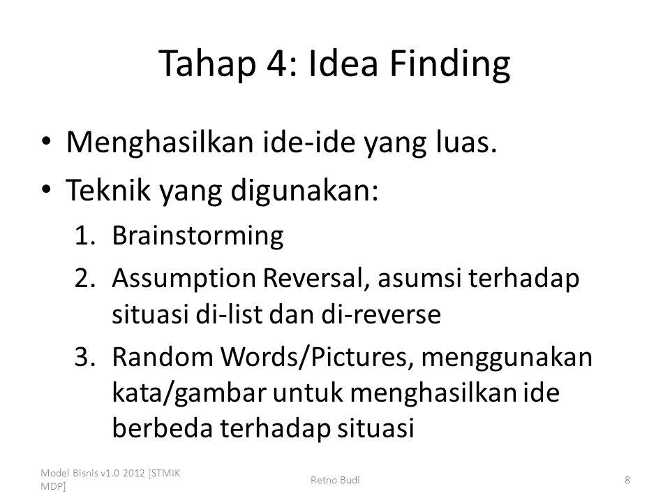 Tahap 4: Idea Finding Menghasilkan ide-ide yang luas. Teknik yang digunakan: 1.Brainstorming 2.Assumption Reversal, asumsi terhadap situasi di-list da