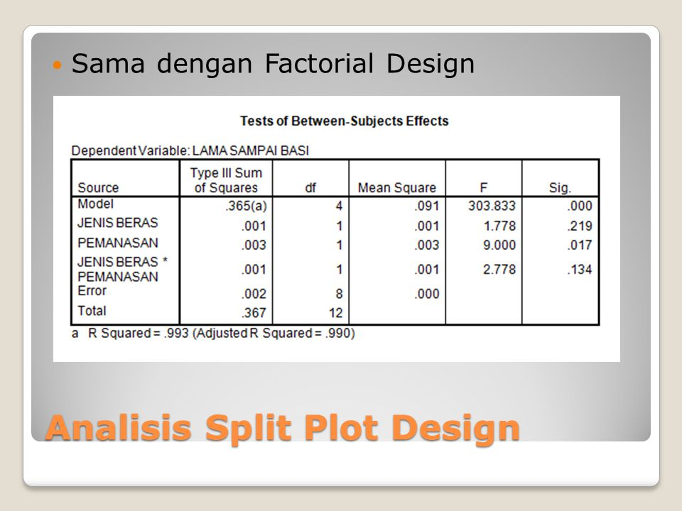 Analisis Split Plot Design Sama dengan Factorial Design