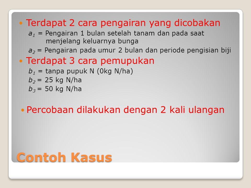 Jumlah Perlakuan Terdapat 6 kombinasi perlakuan a 1 b 1 a 1 b 2 a 1 b 3 a 2 b 1 a 2 b 2 a 2 b 3