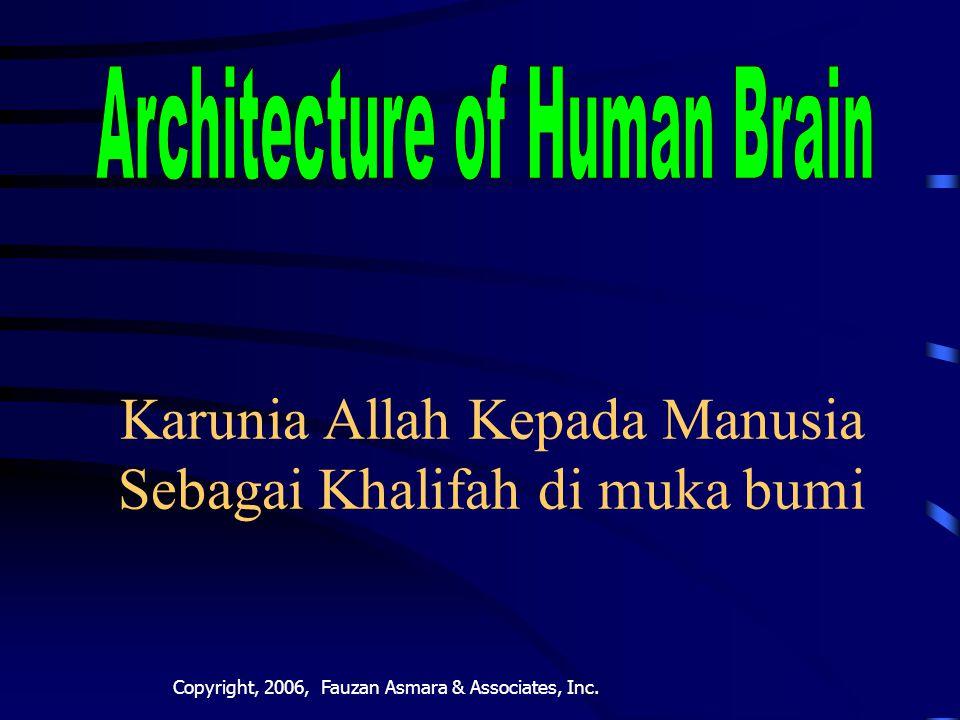 Copyright 2006, Fauzan Asmara & Associates, Inc. How The Process of Strategic Decision have been made?