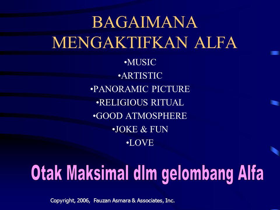 KINERJA PUNCAK OTAK Copyright, 2006, Fauzan Asmara & Associates, Inc.
