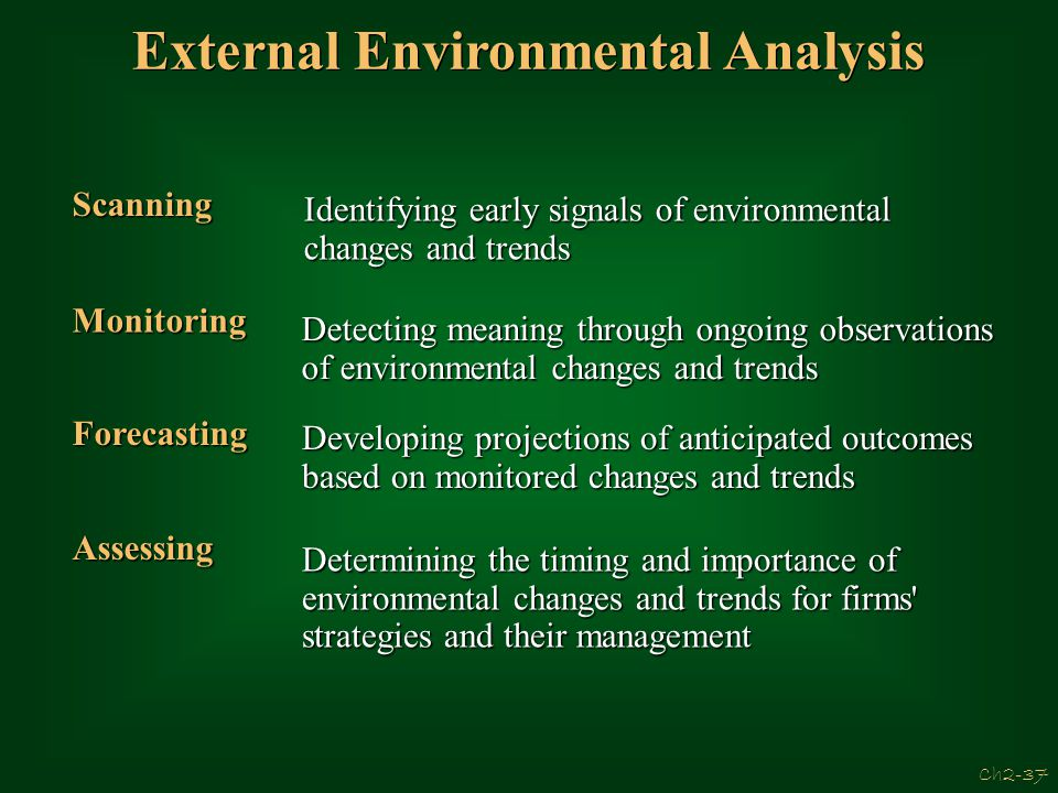 Ch2-36 Components of the General Environment