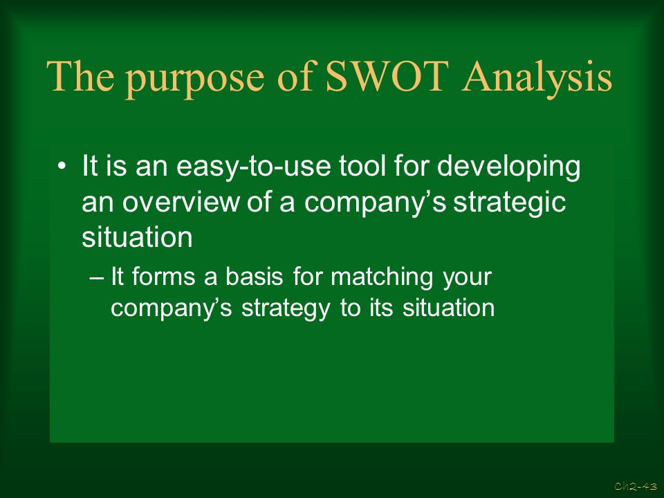 Ch2-42 SWOT Analysis Strengths Weaknesses Opportunities Threats