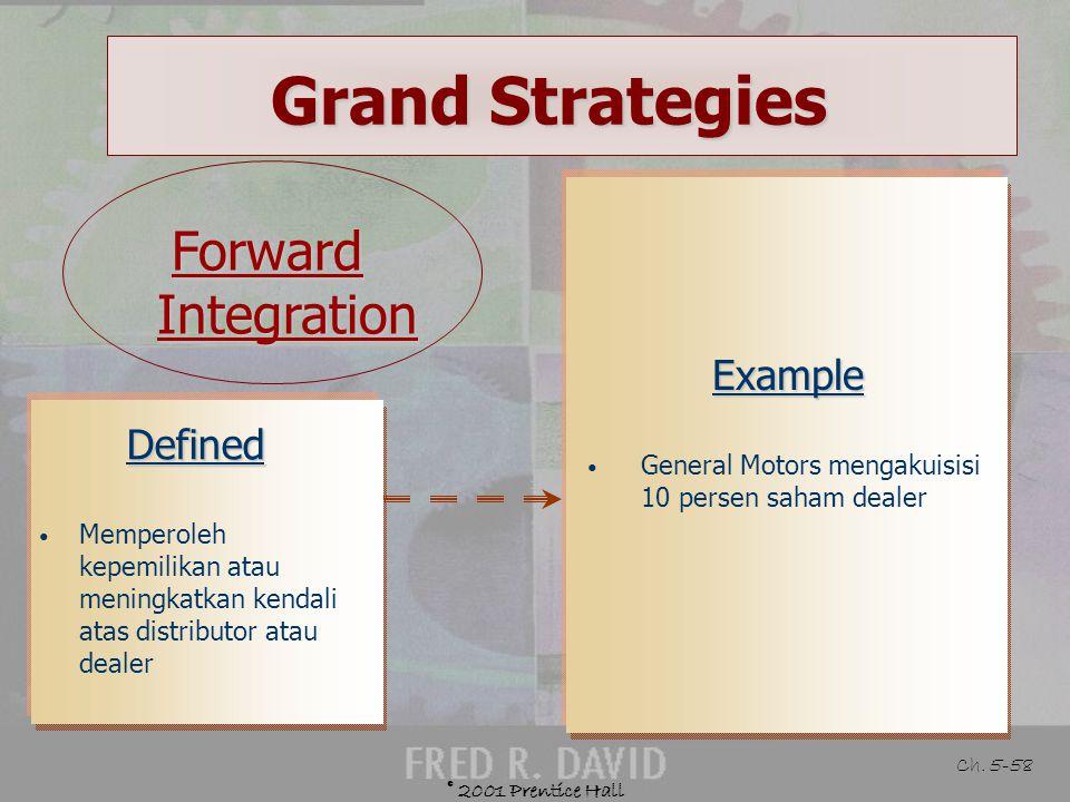 © 2001 Prentice Hall Ch. 5-57 Grand Strategies Vertical Integration Strategies Forward integration Backward integration Horizontal integration