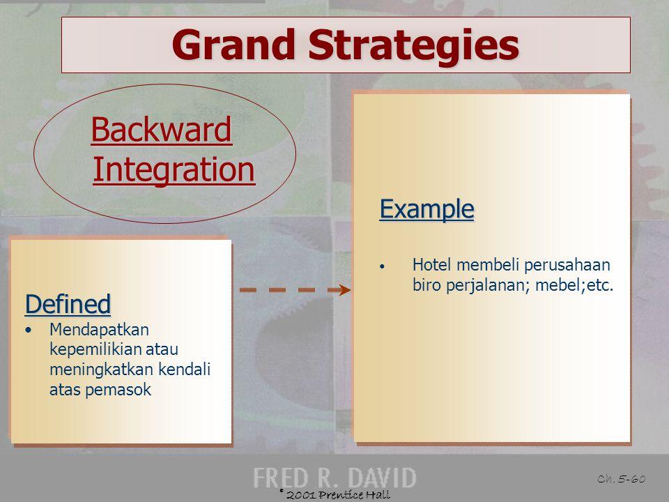 © 2001 Prentice Hall Ch. 5-59 Grand Strategies Guidelines for Forward Integration Distributor yang ada saat ini mahal, tidak dapat diandalkan, tidak d