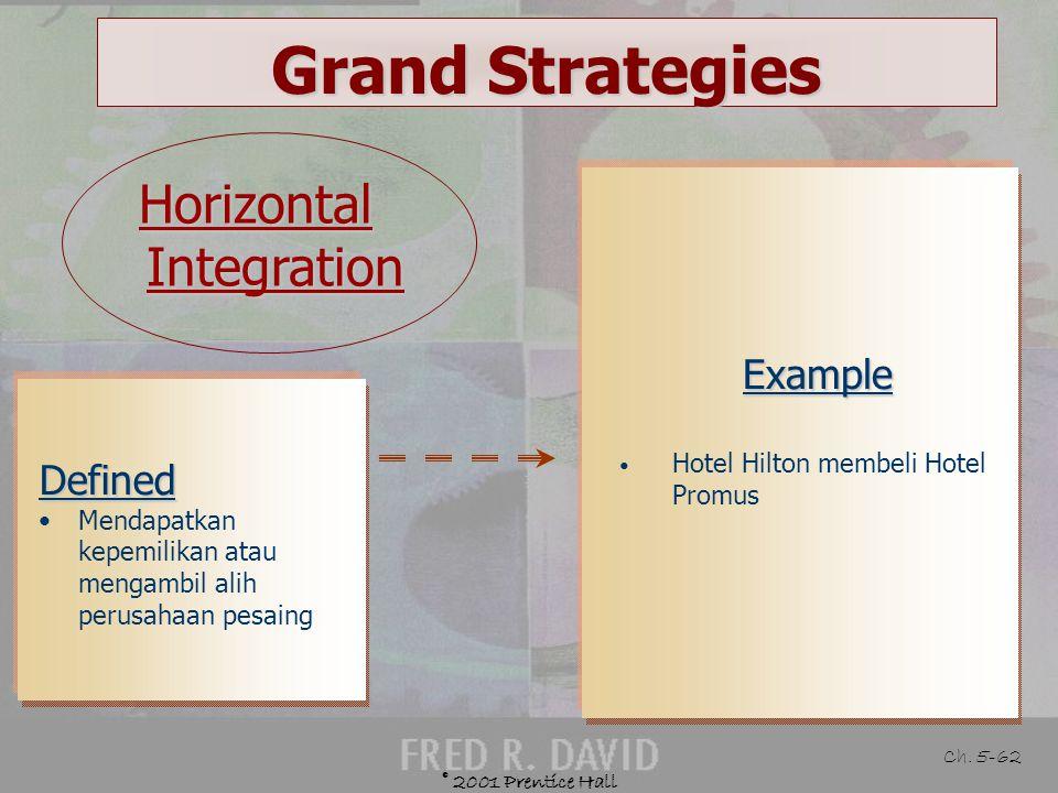 © 2001 Prentice Hall Ch. 5-61 Grand Strategies Guidelines for Backward Integration Pemasok yang ada saat ini mahal, tidak dapat diandalkan, tidak dapa