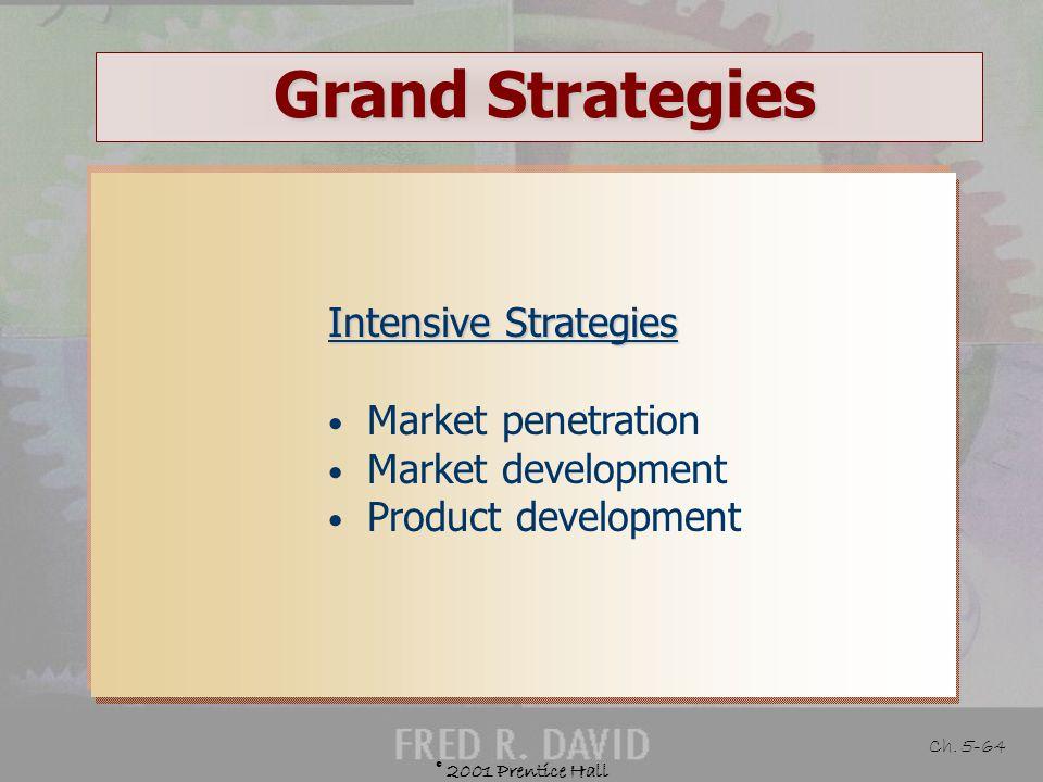© 2001 Prentice Hall Ch. 5-63 Grand strategies Guidelines for Horizontal Integration Perusahaan dapat memperoleh monopoli tanpa menentang aturan yang
