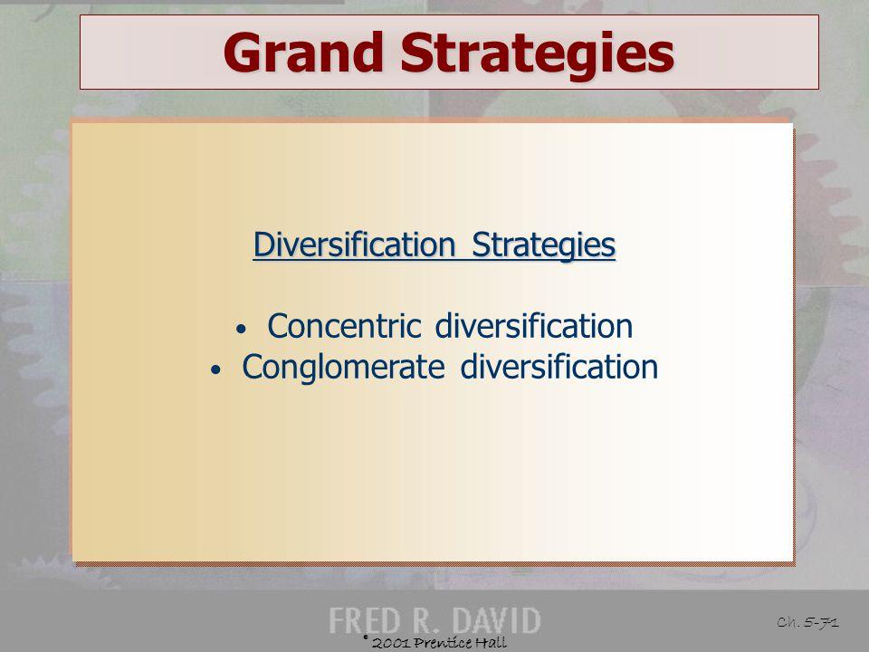 © 2001 Prentice Hall Ch. 5-70 Grand Strategies Guidelines for Product Development Produk berada pada tahap kedewasaan di siklus kehidupannnya Bila org