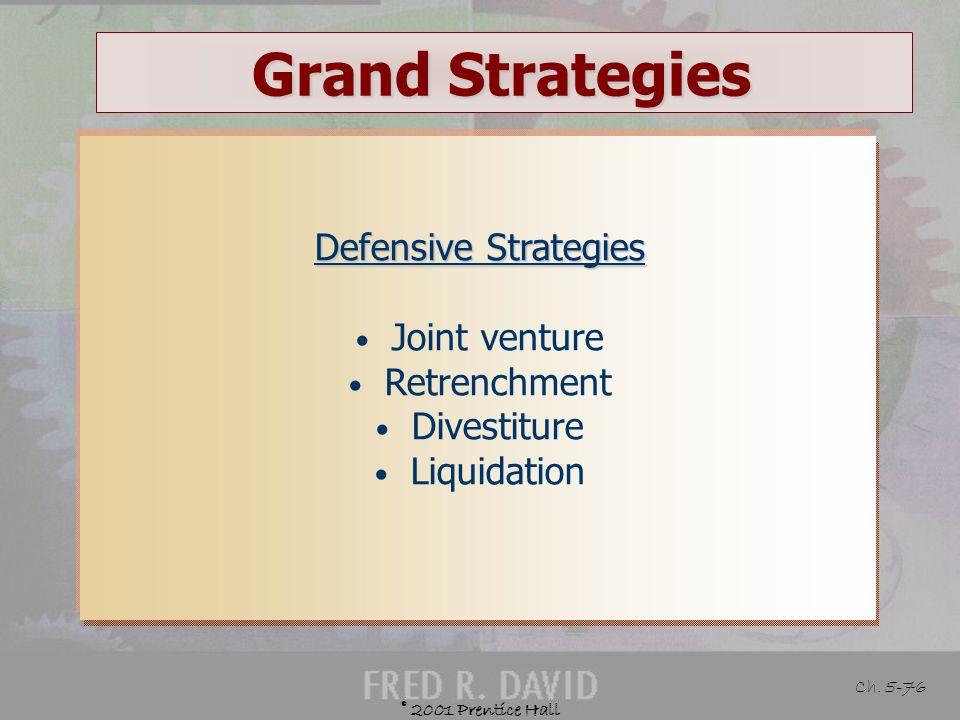 © 2001 Prentice Hall Ch. 5-75 Grand Strategies Guidelines for Conglomerate Diversification Penjualan dan laba tahunan mengalami penurunan Ada modal da