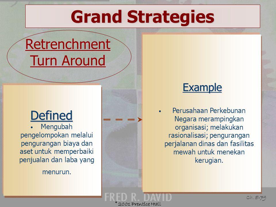 © 2001 Prentice Hall Ch. 5-78 Grand Strategies Guidelines for Joint Venture Kombinasi perusahaan swasta dan publik dapat secara sinergis dikombinasika