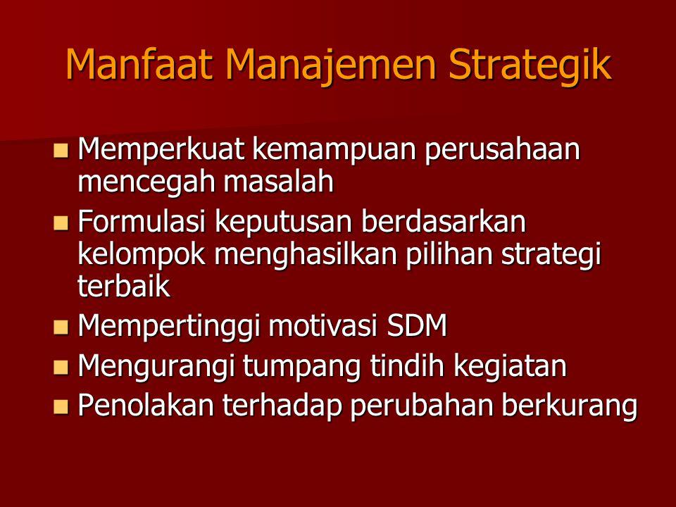 3 Tingkatan Manajemen Strategik Corporate Level (Dewan Direksi, Presdir) Corporate Level (Dewan Direksi, Presdir) - Merumuskan visi dan misi perusahaa
