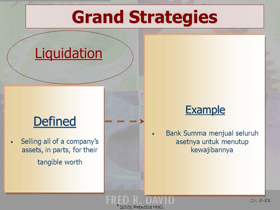 © 2001 Prentice Hall Ch. 5-82 Grand Strategies Guidelines for Divestiture When firm has pursued retrenchment but failed to attain needed improvements