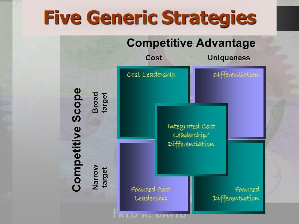 © 2001 Prentice Hall Ch. 5-86 Michael Porter's Generic Strategies Cost Leadership Strategies Differentiation Strategies Focus Strategies