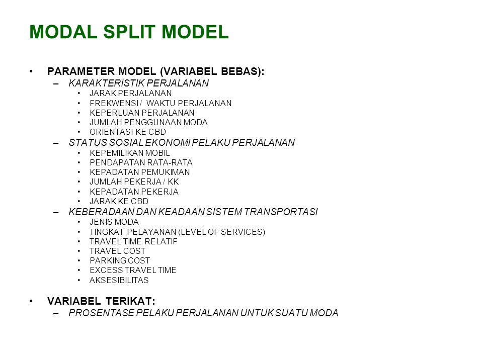 MODAL SPLIT MODEL PARAMETER MODEL (VARIABEL BEBAS): –KARAKTERISTIK PERJALANAN JARAK PERJALANAN FREKWENSI / WAKTU PERJALANAN KEPERLUAN PERJALANAN JUMLA