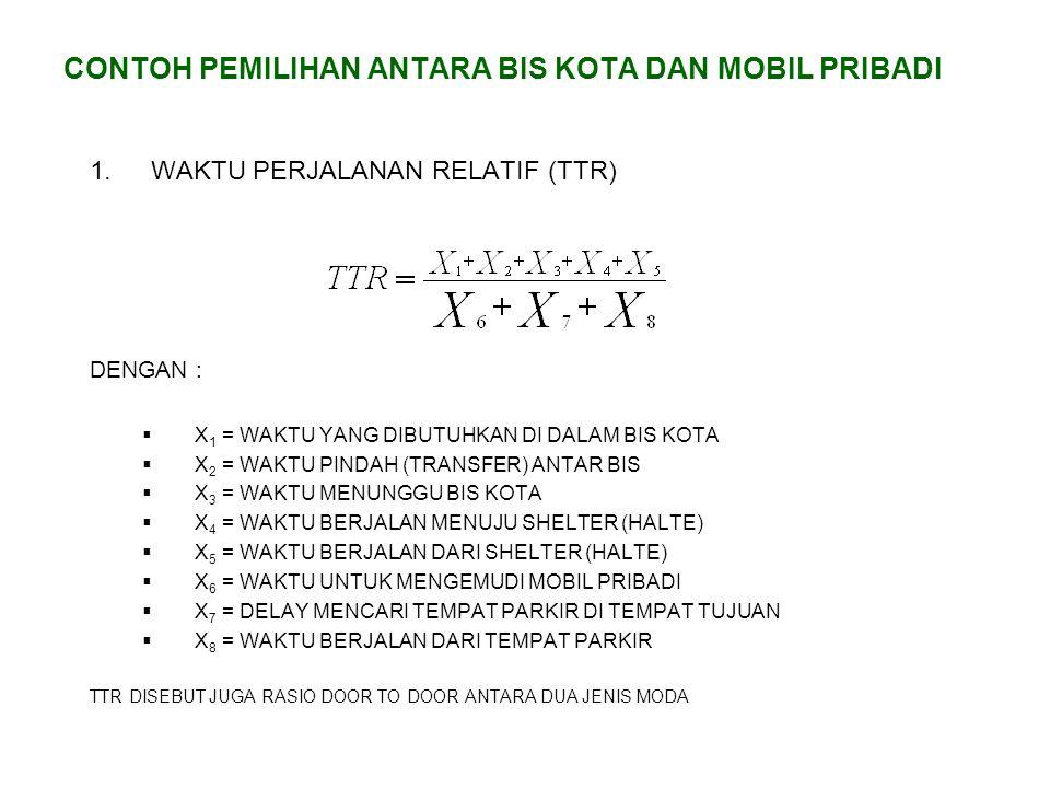 CONTOH PEMILIHAN ANTARA BIS KOTA DAN MOBIL PRIBADI 1.WAKTU PERJALANAN RELATIF (TTR) DENGAN :  X 1 = WAKTU YANG DIBUTUHKAN DI DALAM BIS KOTA  X 2 = W
