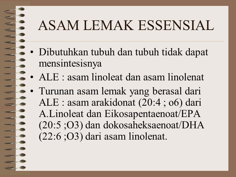 ASAM LEMAK ESSENSIAL Dibutuhkan tubuh dan tubuh tidak dapat mensintesisnya ALE : asam linoleat dan asam linolenat Turunan asam lemak yang berasal dari
