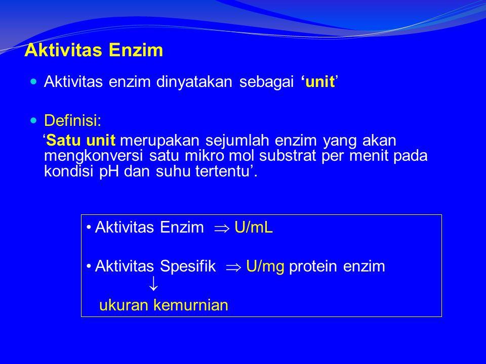 Bentuk jual beberapa enzim industri