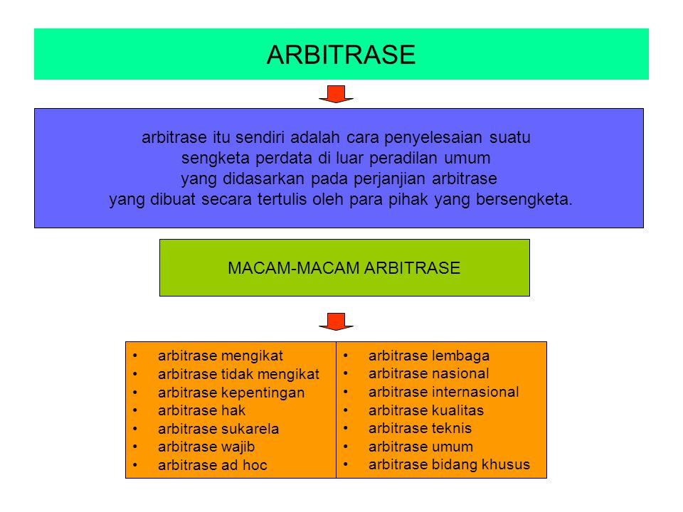 ARBITRASE arbitrase itu sendiri adalah cara penyelesaian suatu sengketa perdata di luar peradilan umum yang didasarkan pada perjanjian arbitrase yang dibuat secara tertulis oleh para pihak yang bersengketa.
