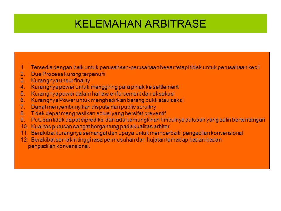 KELEMAHAN ARBITRASE 1.Tersedia dengan baik untuk perusahaan-perusahaan besar tetapi tidak untuk perusahaan kecil 2.Due Process kurang terpenuhi 3.Kura
