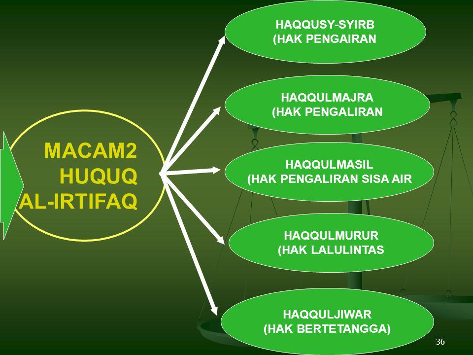 36 MACAM2 HUQUQ AL-IRTIFAQ HAQQUSY-SYIRB (HAK PENGAIRAN HAQQULMAJRA (HAK PENGALIRAN HAQQULMASIL (HAK PENGALIRAN SISA AIR HAQQULMURUR (HAK LALULINTAS HAQQULJIWAR (HAK BERTETANGGA)