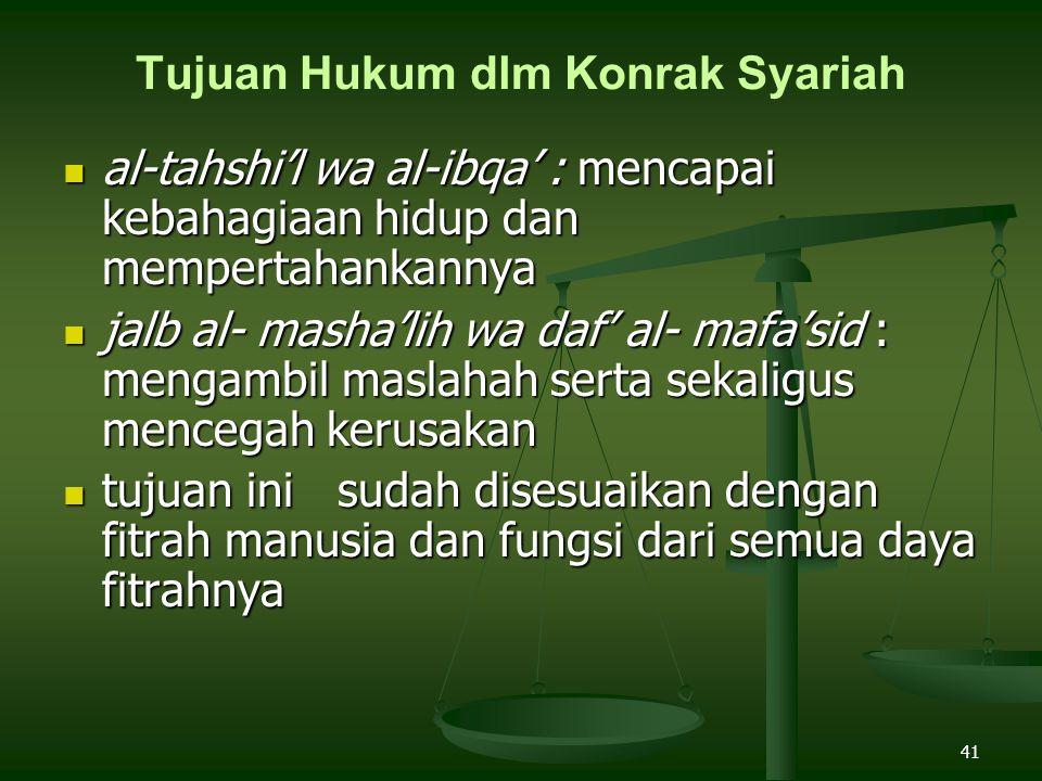 41 Tujuan Hukum dlm Konrak Syariah al-tahshi'l wa al-ibqa' : mencapai kebahagiaan hidup dan mempertahankannya al-tahshi'l wa al-ibqa' : mencapai kebahagiaan hidup dan mempertahankannya jalb al- masha'lih wa daf' al- mafa'sid : mengambil maslahah serta sekaligus mencegah kerusakan jalb al- masha'lih wa daf' al- mafa'sid : mengambil maslahah serta sekaligus mencegah kerusakan tujuan ini sudah disesuaikan dengan fitrah manusia dan fungsi dari semua daya fitrahnya tujuan ini sudah disesuaikan dengan fitrah manusia dan fungsi dari semua daya fitrahnya