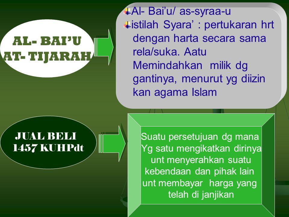 61 Al- Bai'u/ as-syraa-u istilah Syara' : pertukaran hrt dengan harta secara sama rela/suka.