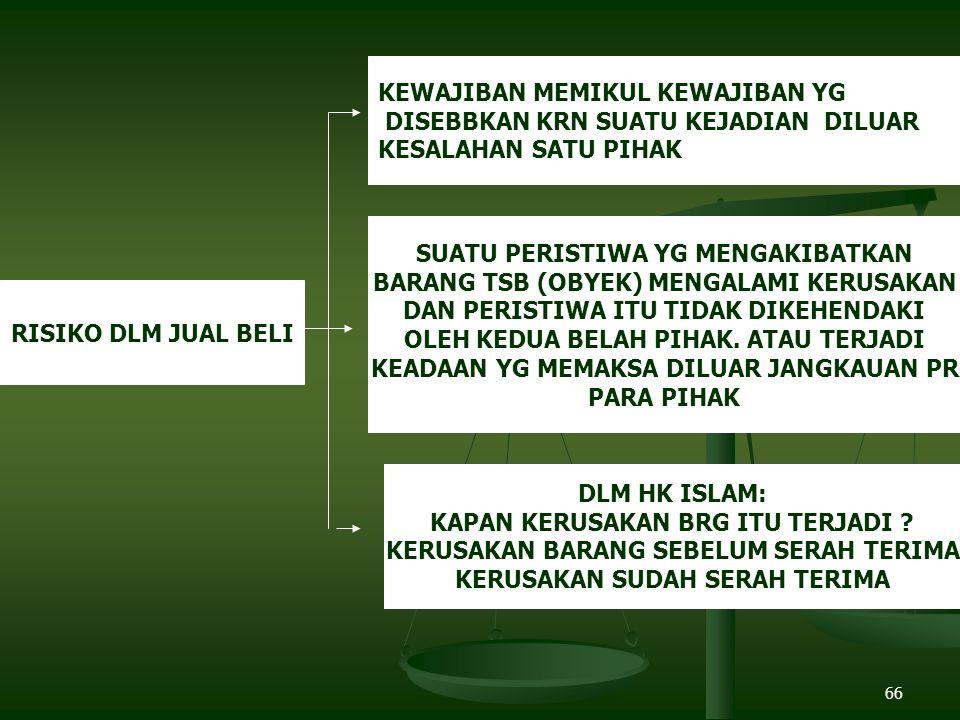 66 RISIKO DLM JUAL BELI DLM HK ISLAM: KAPAN KERUSAKAN BRG ITU TERJADI .