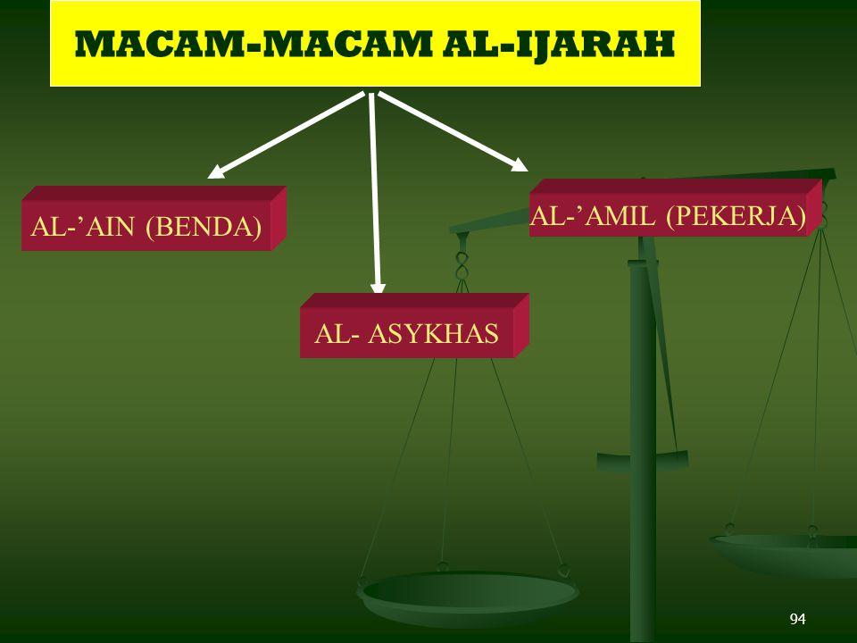 94 MACAM-MACAM AL-IJARAH AL-'AIN (BENDA) AL-'AMIL (PEKERJA) AL- ASYKHAS