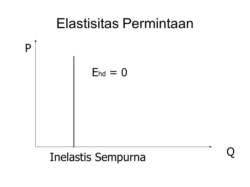 Elastisitas Permintaan P Q E hd = 0 Inelastis Sempurna