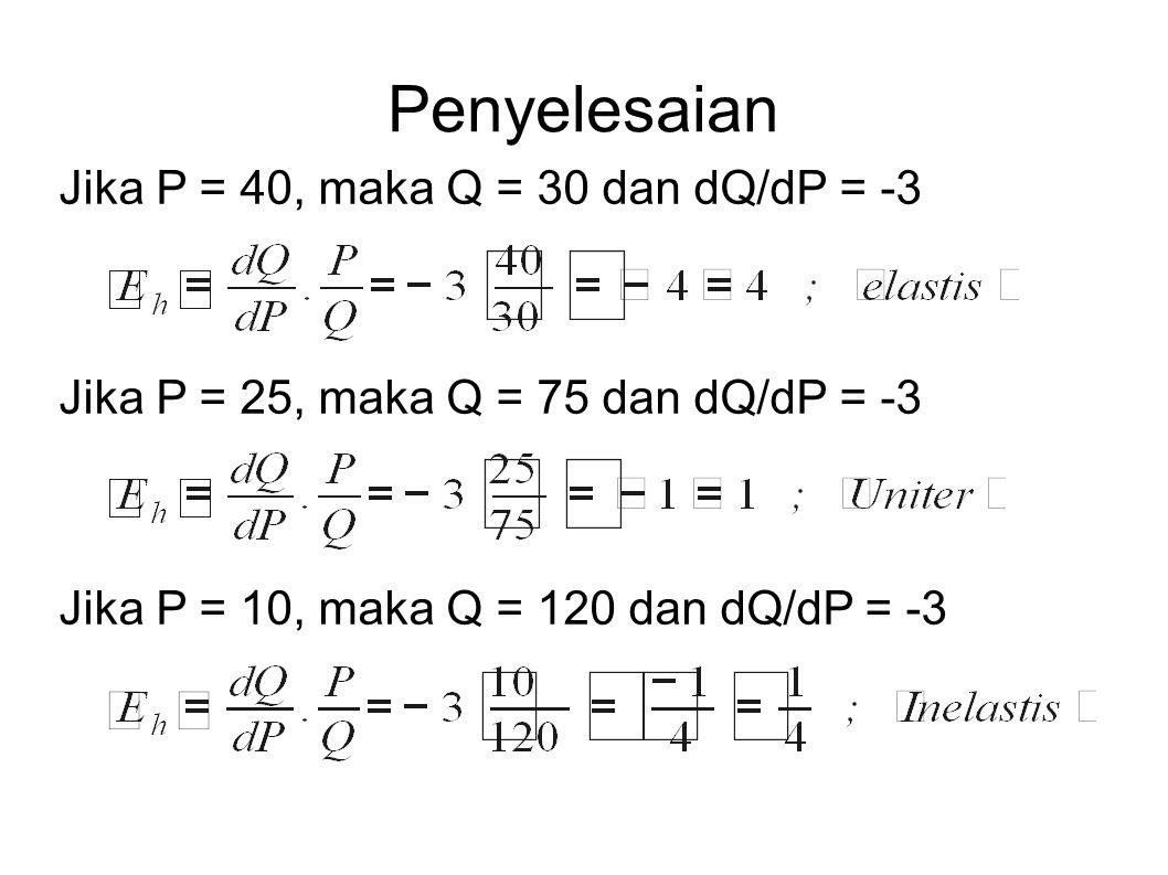 Penyelesaian Jika P = 40, maka Q = 30 dan dQ/dP = -3 Jika P = 25, maka Q = 75 dan dQ/dP = -3 Jika P = 10, maka Q = 120 dan dQ/dP = -3
