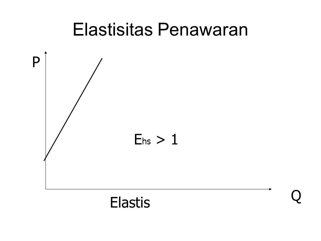 P Q E hs > 1 Elastis