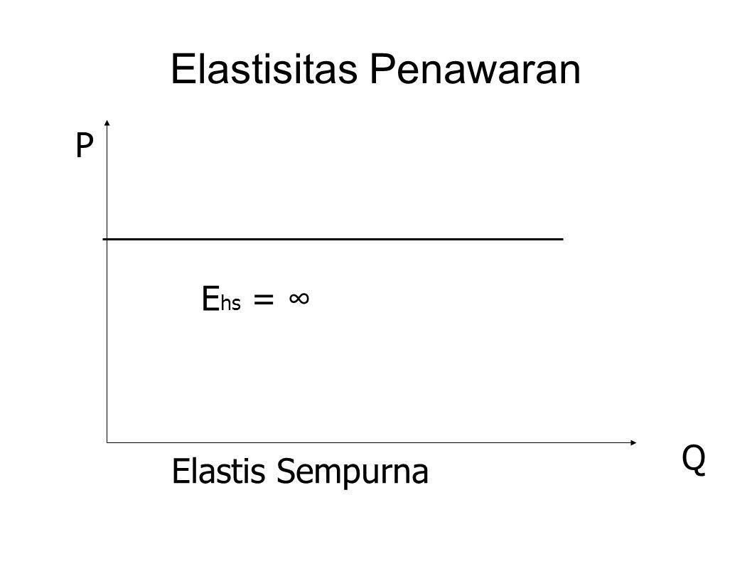 Elastisitas Penawaran P Q E hs = ∞ Elastis Sempurna