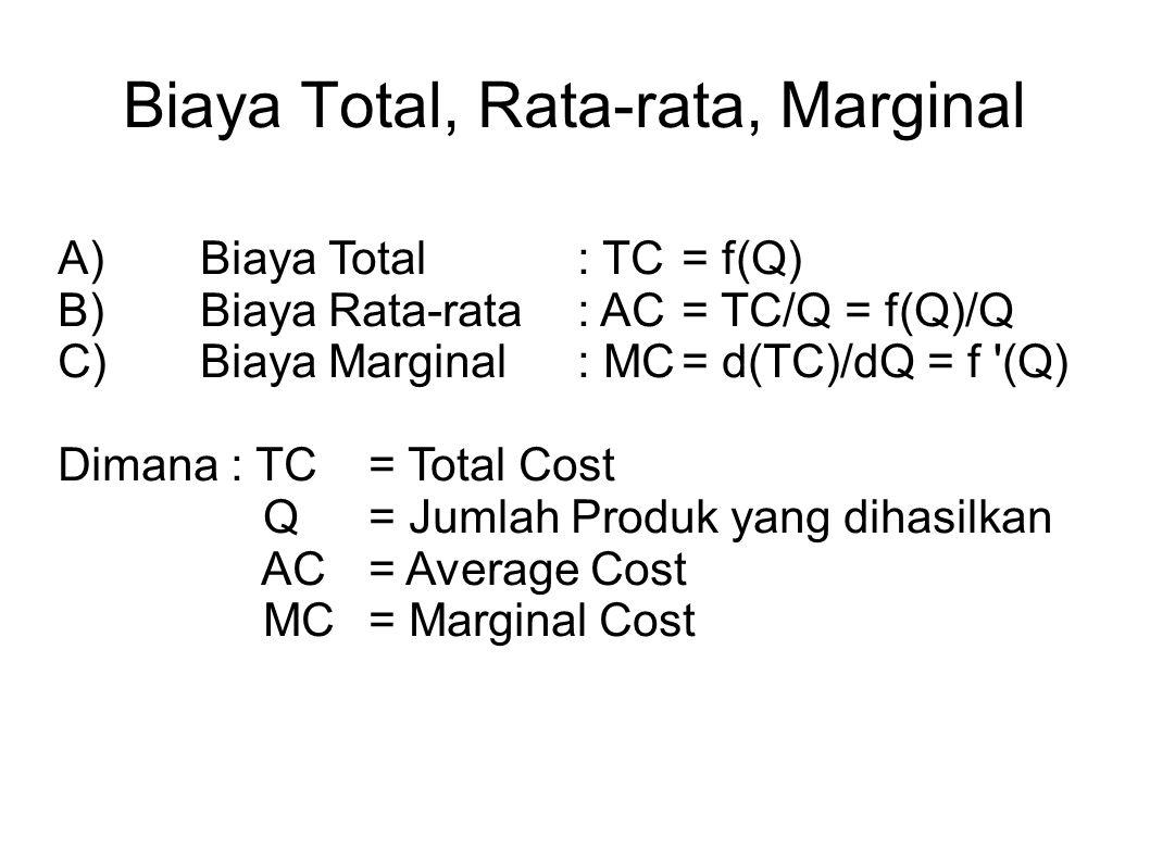 A)Biaya Total : TC = f(Q) B)Biaya Rata-rata : AC = TC/Q = f(Q)/Q C)Biaya Marginal: MC= d(TC)/dQ = f (Q) Dimana : TC = Total Cost Q = Jumlah Produk yang dihasilkan AC = Average Cost MC= Marginal Cost Biaya Total, Rata-rata, Marginal