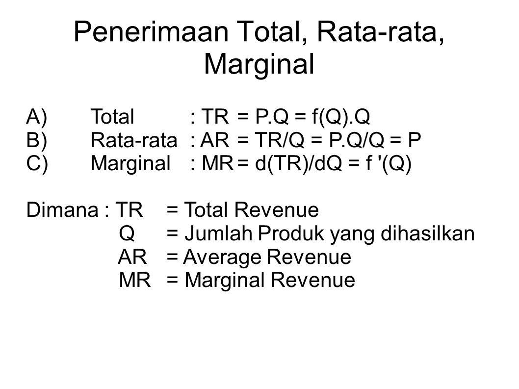 Penerimaan Total, Rata-rata, Marginal A)Total: TR = P.Q = f(Q).Q B)Rata-rata : AR = TR/Q = P.Q/Q = P C)Marginal: MR= d(TR)/dQ = f (Q) Dimana : TR = Total Revenue Q = Jumlah Produk yang dihasilkan AR = Average Revenue MR= Marginal Revenue