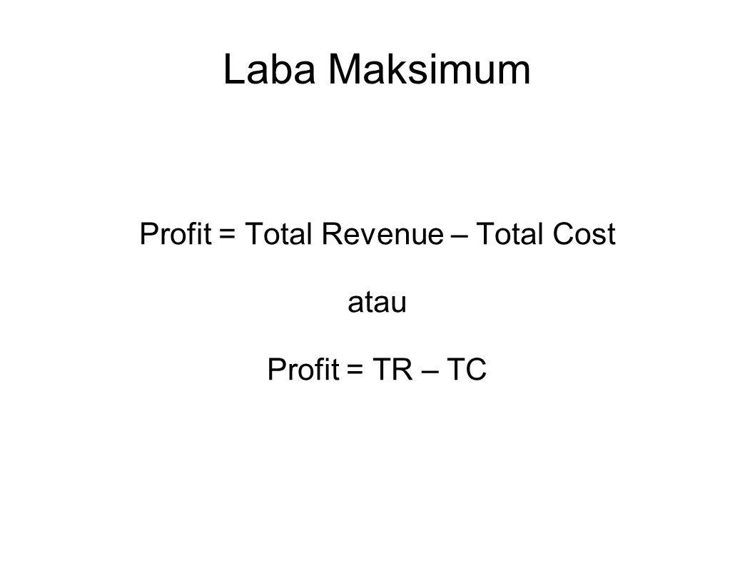 Laba Maksimum Profit = Total Revenue – Total Cost atau Profit = TR – TC