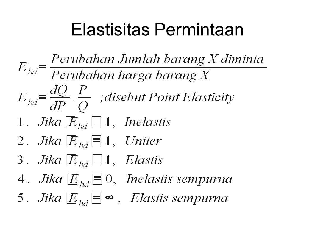 P Q E hd > 1 Elastis