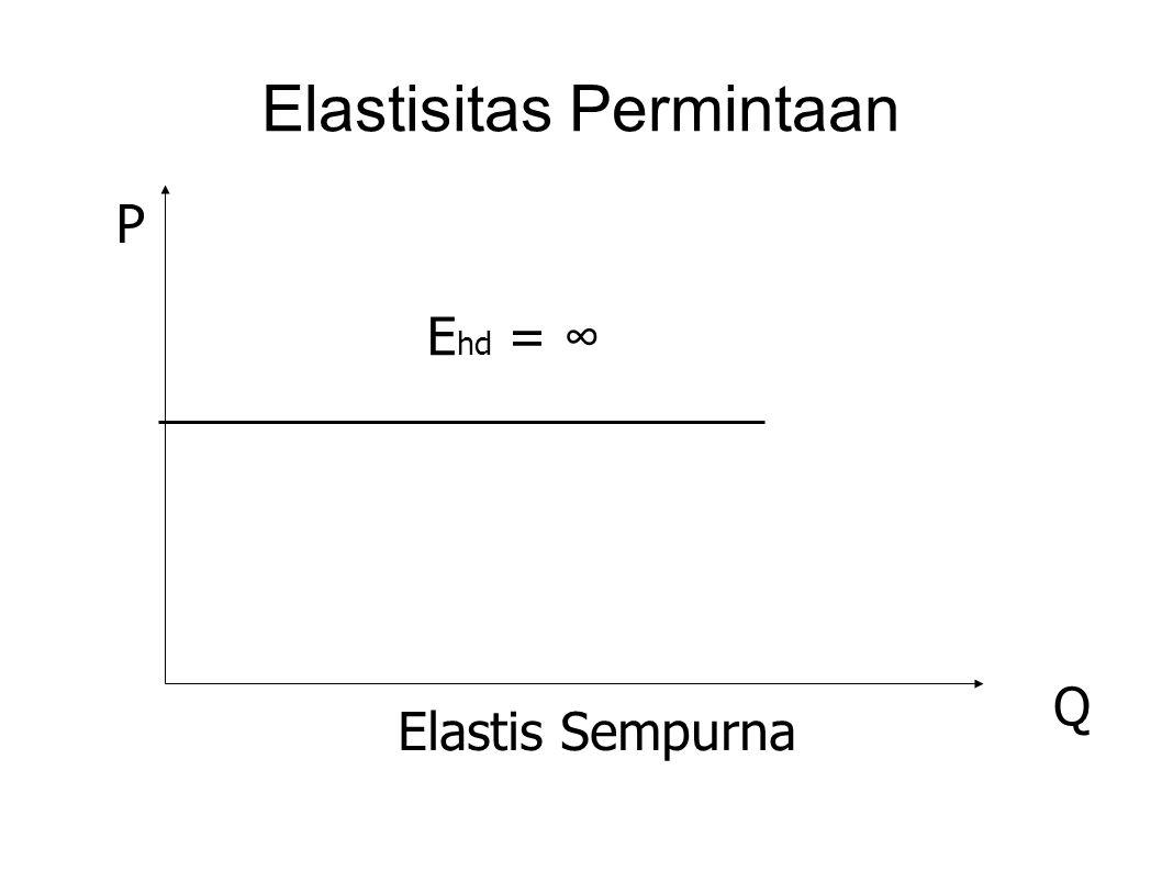Elastisitas Permintaan P Q E hd = ∞ Elastis Sempurna