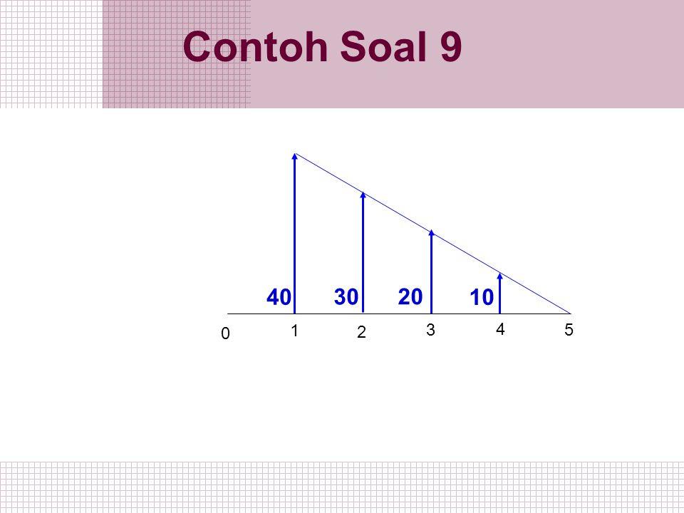 Contoh Soal 9 1 2 0 3 4 5 10 30 20 40
