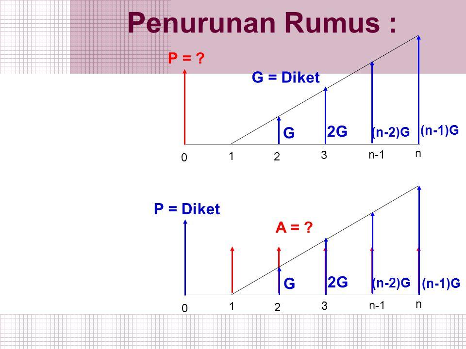 1 2 0 3 n-1 n G = Diket P = ? G (n-2)G 2G (n-1)G A = ? 1 2 0 3 n-1 n P = Diket G (n-2)G 2G Penurunan Rumus : (n-1)G